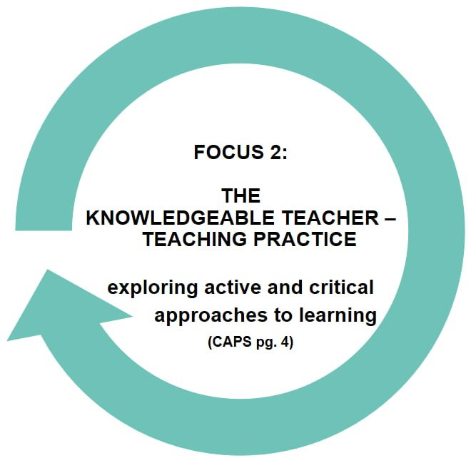 focus two Fundisa for Change Research informing Policy and Practice