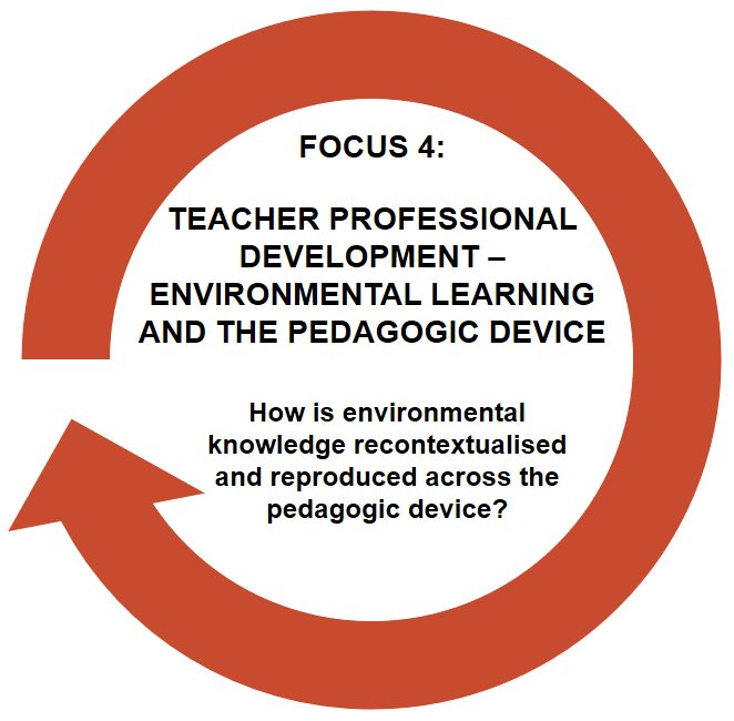 focus four Fundisa for Change Research informing Policy and Practice